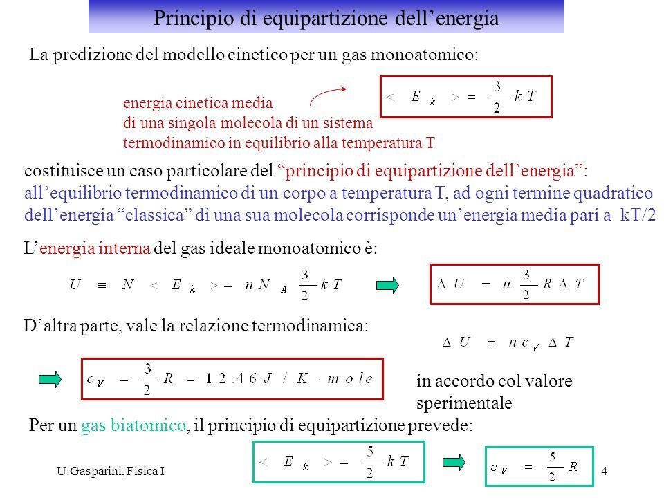 Principio di equipartizione dell'energia