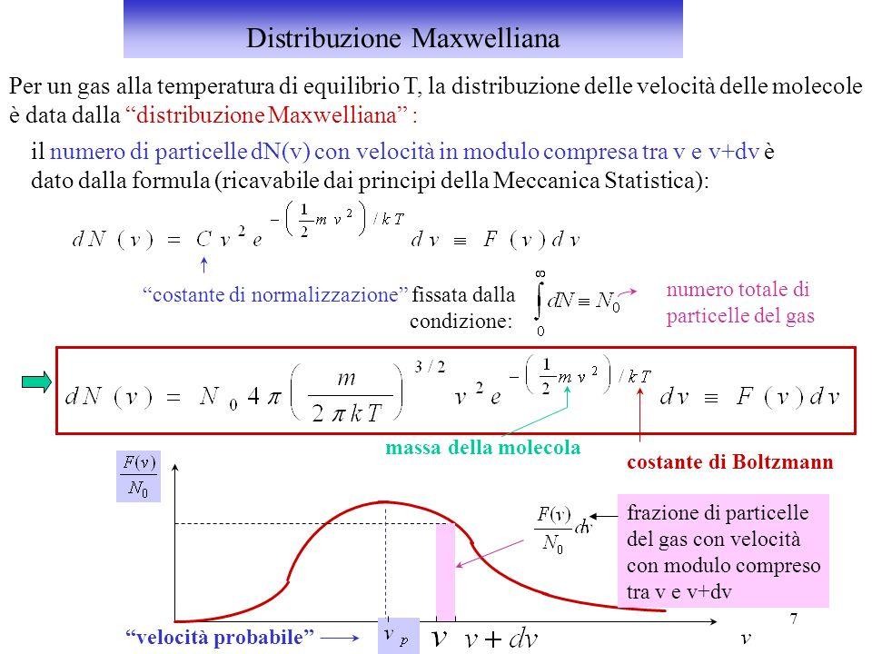 Distribuzione Maxwelliana