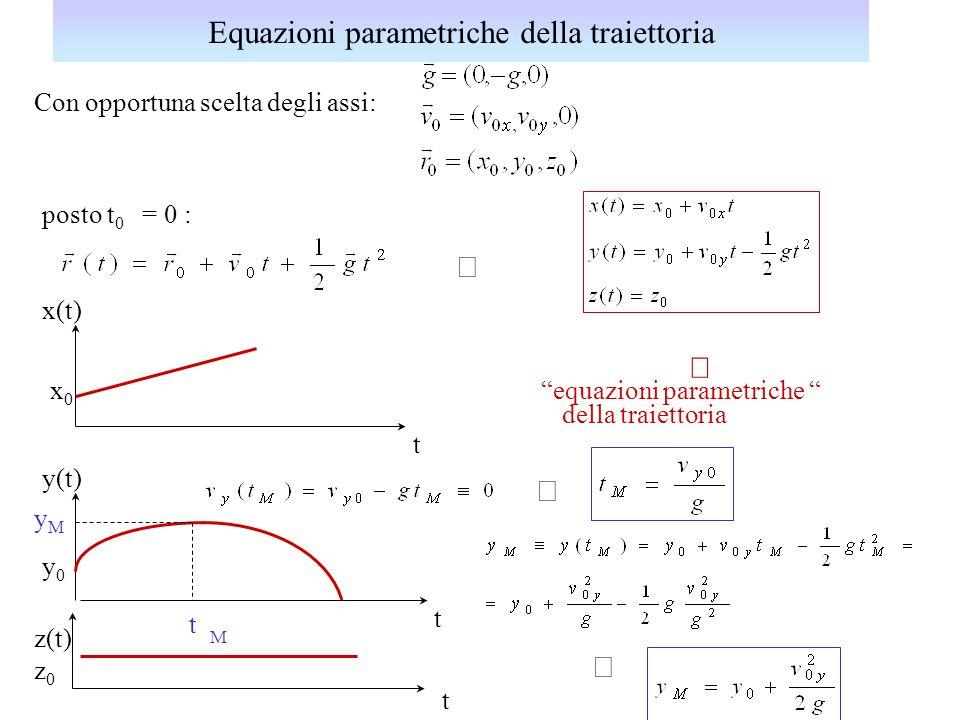 Equazioni parametriche della traiettoria