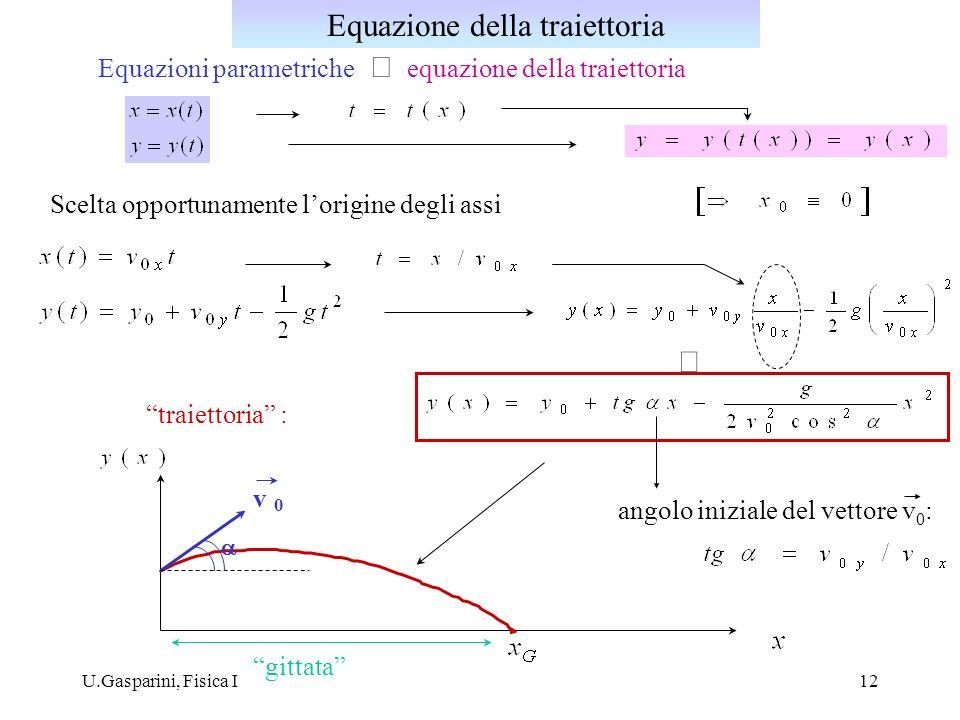 Equazione della traiettoria