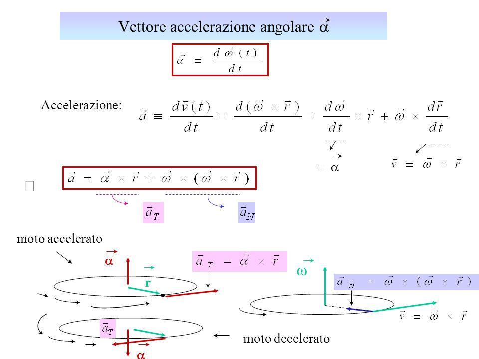 Vettore accelerazione angolare a
