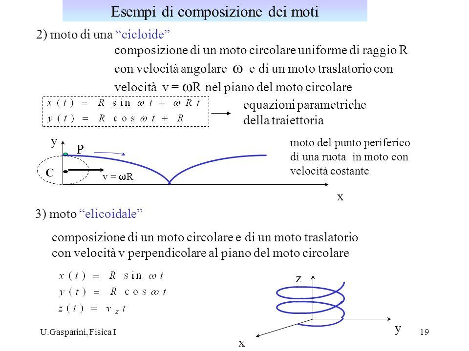 Esempi di composizione dei moti