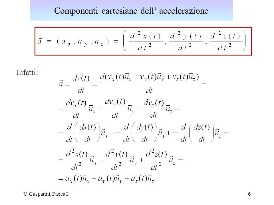 Componenti cartesiane dell' accelerazione