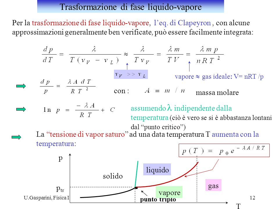Trasformazione di fase liquido-vapore