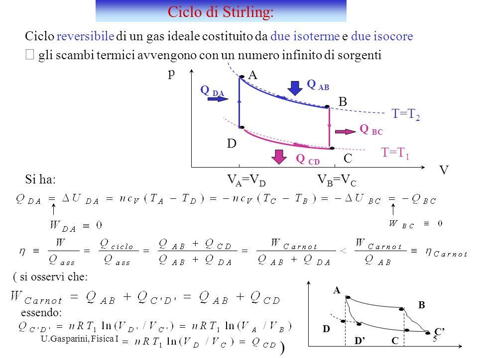 Þ gli scambi termici avvengono con un numero infinito di sorgenti