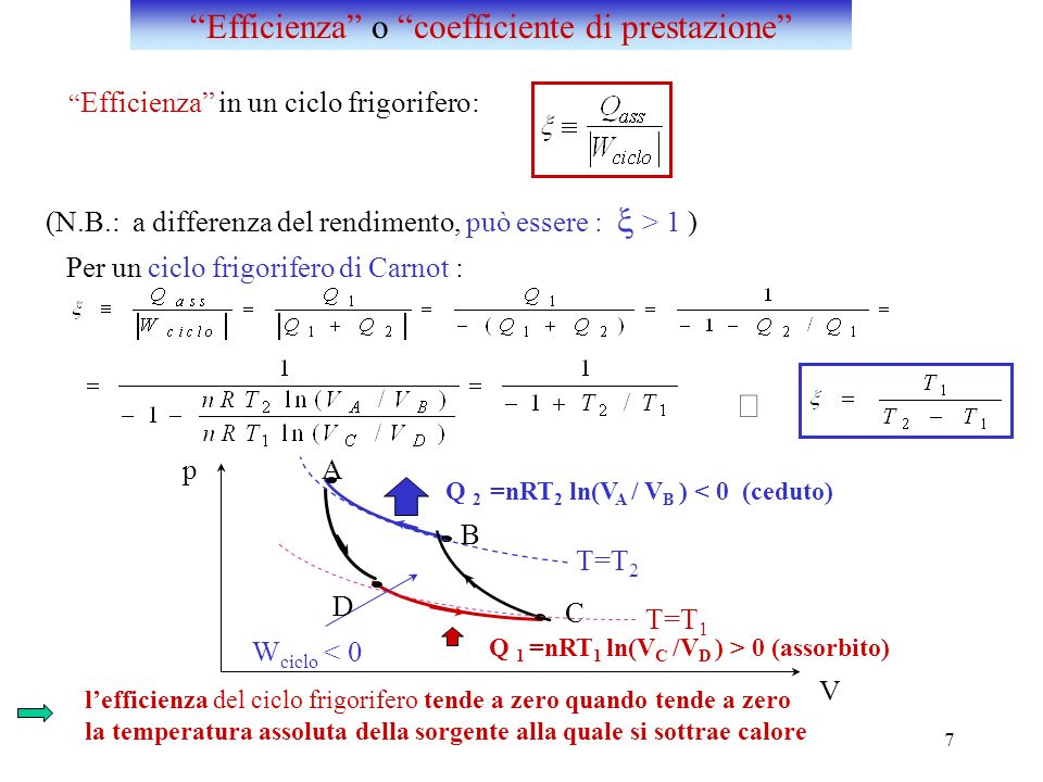 Efficienza o coefficiente di prestazione