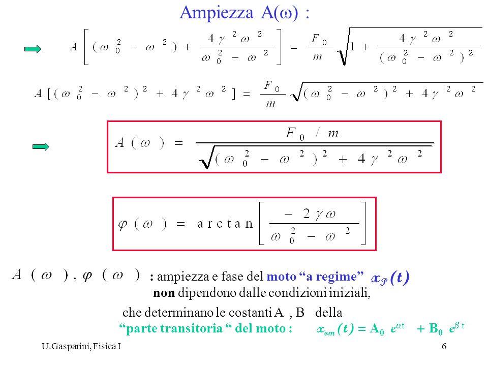 Ampiezza A() : xP (t) : ampiezza e fase del moto a regime