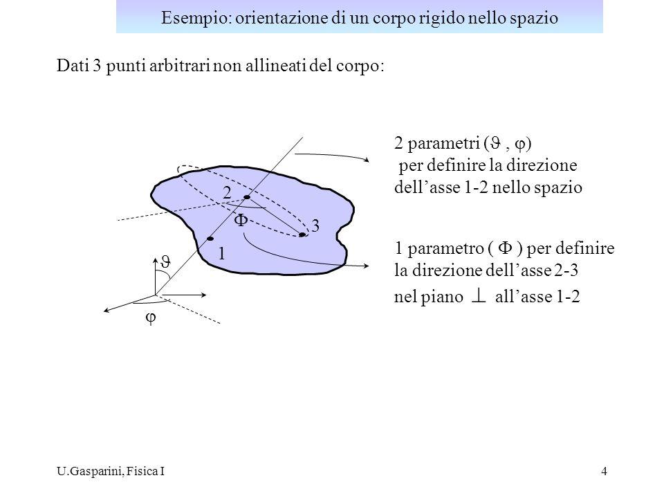 Esempio: orientazione di un corpo rigido nello spazio