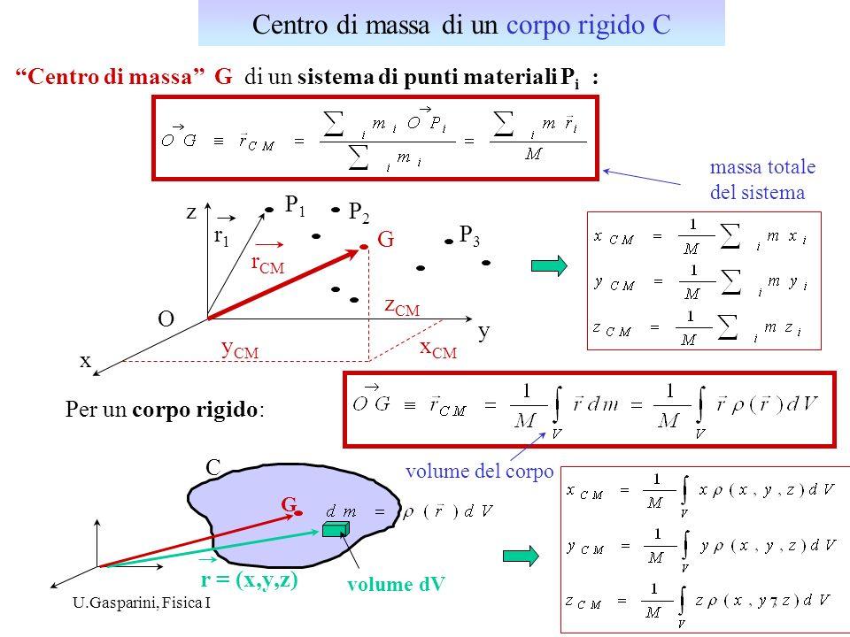 Centro di massa di un corpo rigido C
