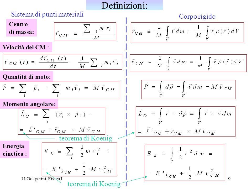 Definizioni: Sistema di punti materiali Corpo rigido teorema di Koenig