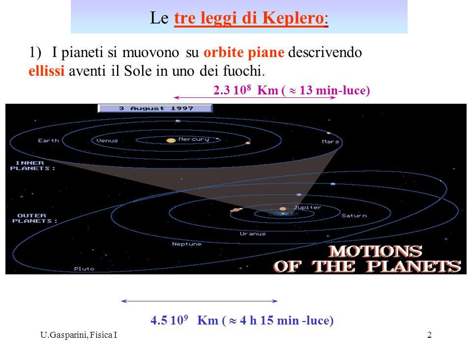 Le tre leggi di Keplero: