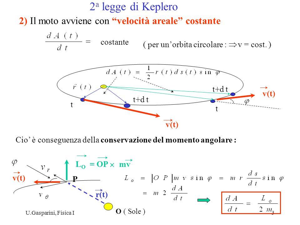 2a legge di Keplero 2) Il moto avviene con velocità areale costante