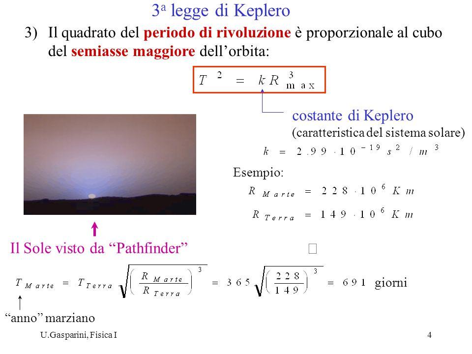 3a legge di Keplero Il quadrato del periodo di rivoluzione è proporzionale al cubo. del semiasse maggiore dell'orbita:
