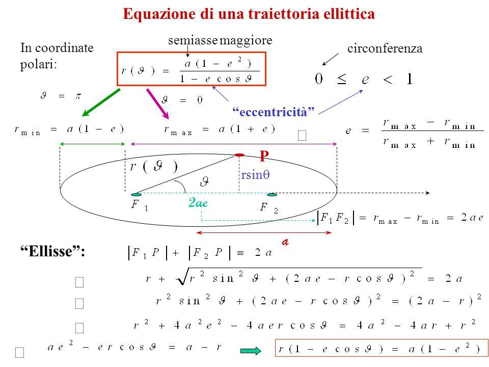 Equazione di una traiettoria ellittica