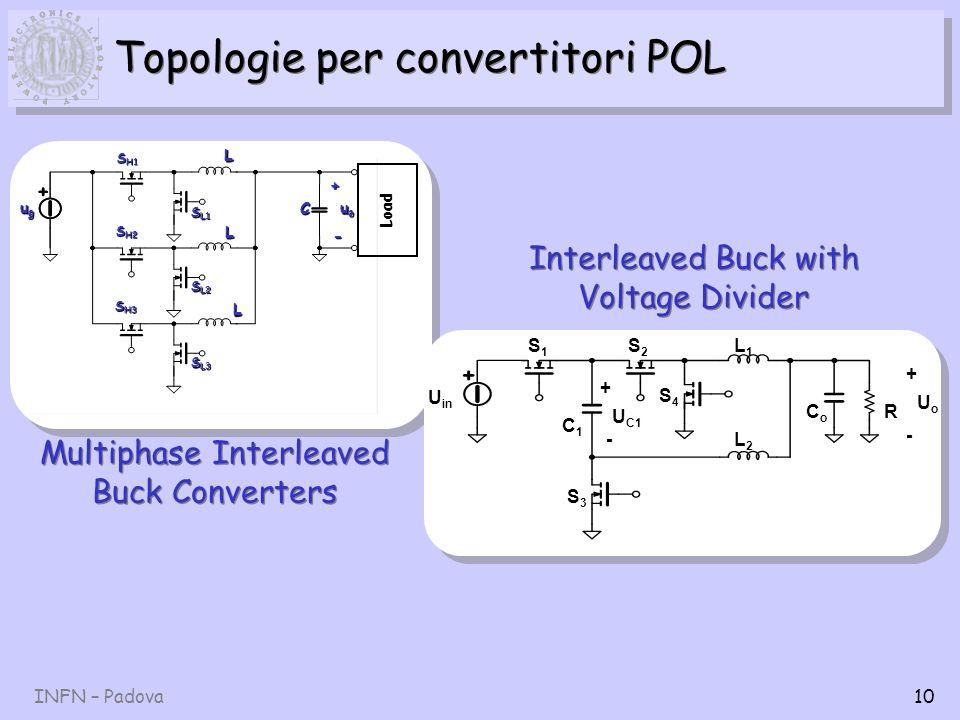 Topologie per convertitori POL