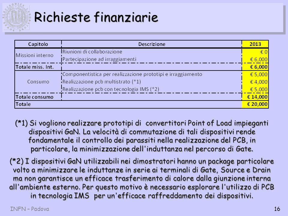 Richieste finanziarie