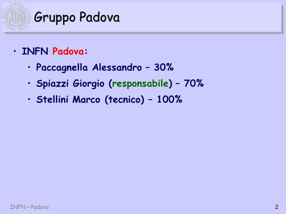 Gruppo Padova INFN Padova: Paccagnella Alessandro – 30%