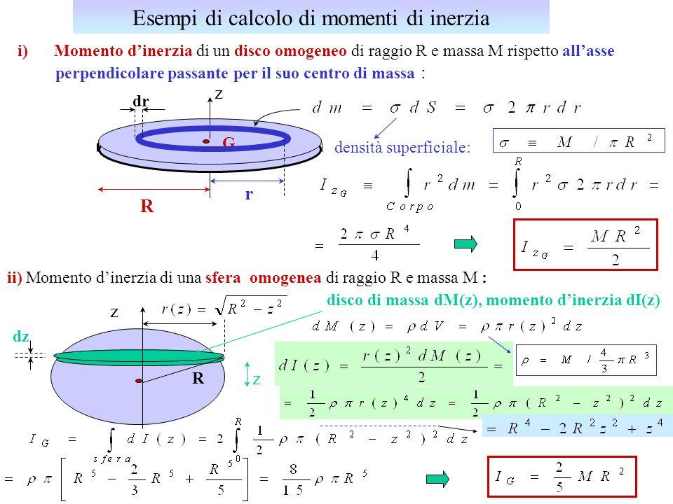 Esempi di calcolo di momenti di inerzia