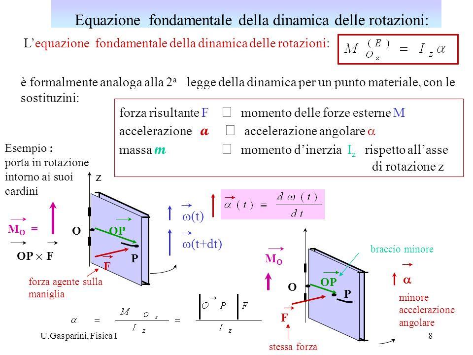 Equazione fondamentale della dinamica delle rotazioni: