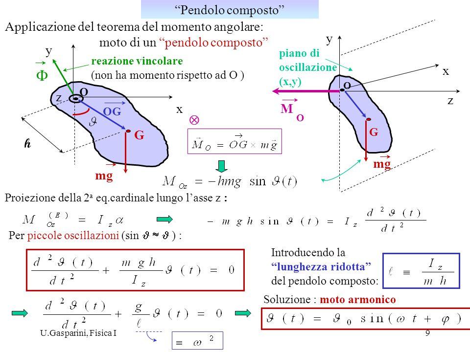 F Pendolo composto Applicazione del teorema del momento angolare: