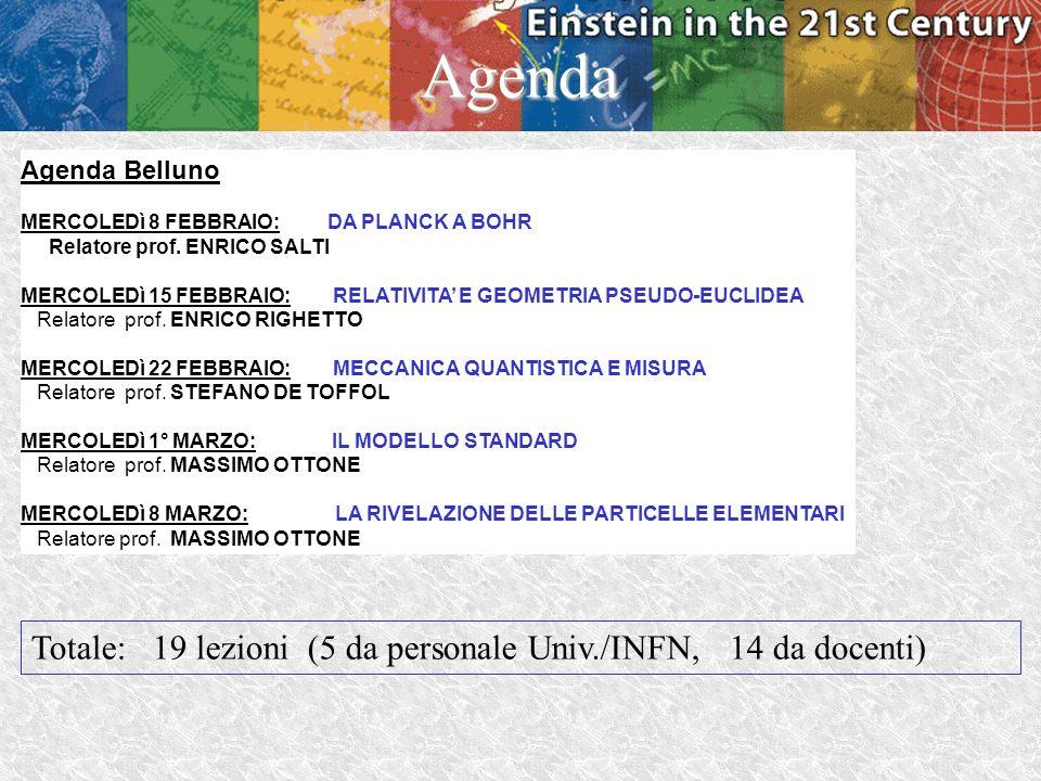 Agenda Totale: 19 lezioni (5 da personale Univ./INFN, 14 da docenti)