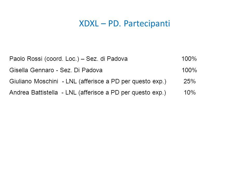 XDXL – PD. Partecipanti Paolo Rossi (coord. Loc.) – Sez. di Padova 100%