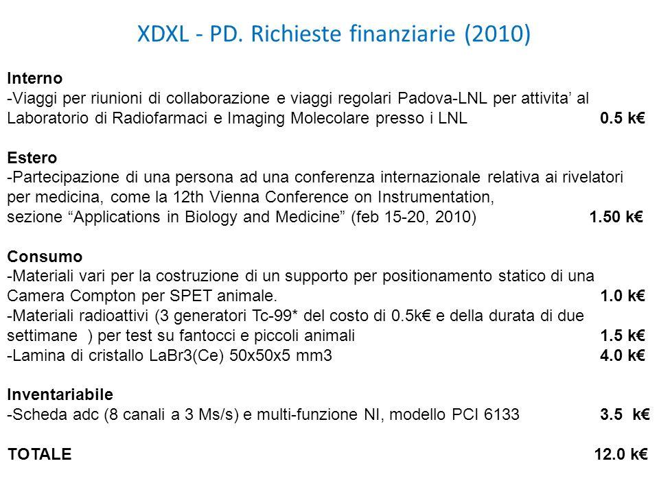 XDXL - PD. Richieste finanziarie (2010)