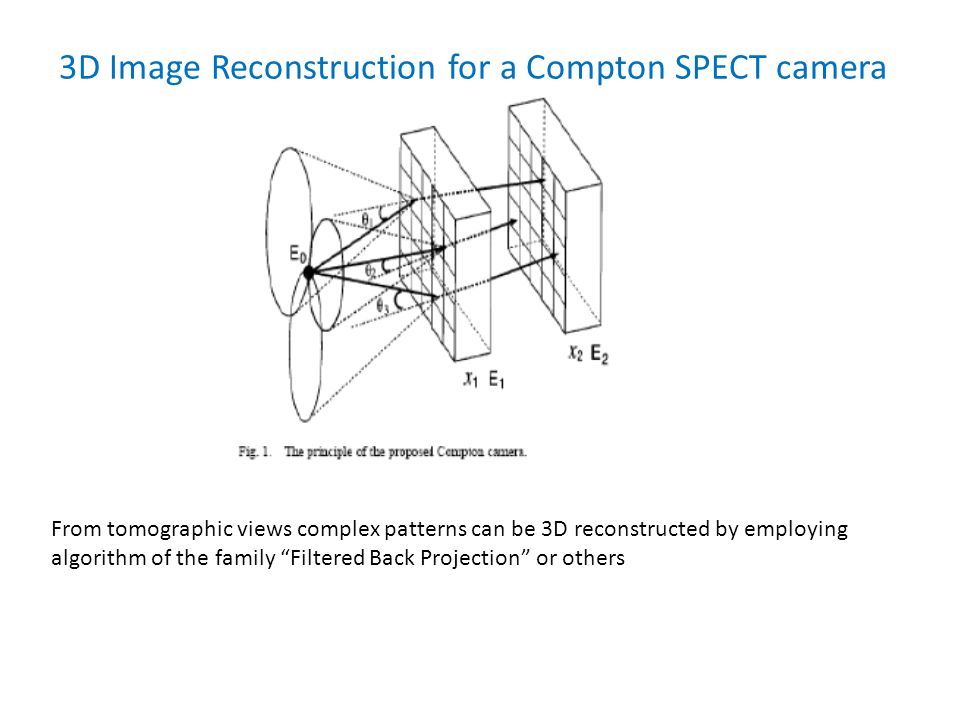 3D Image Reconstruction for a Compton SPECT camera