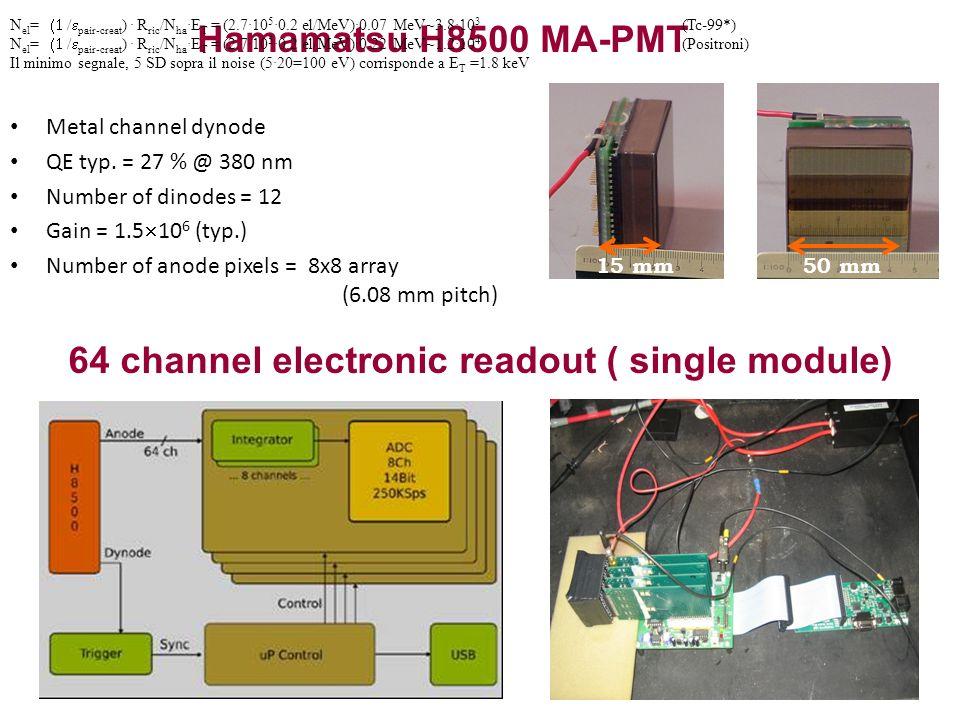 64 channel electronic readout ( single module)