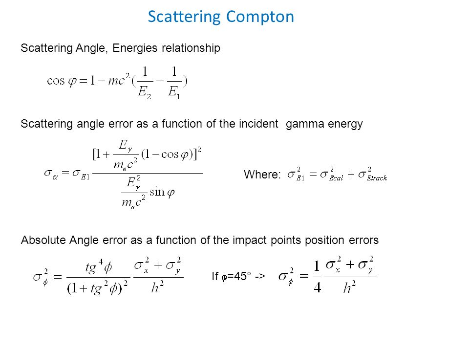 Scattering Compton Scattering Angle, Energies relationship
