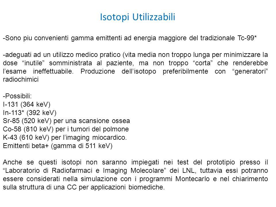 Isotopi Utilizzabili -Sono piu convenienti gamma emittenti ad energia maggiore del tradizionale Tc-99*