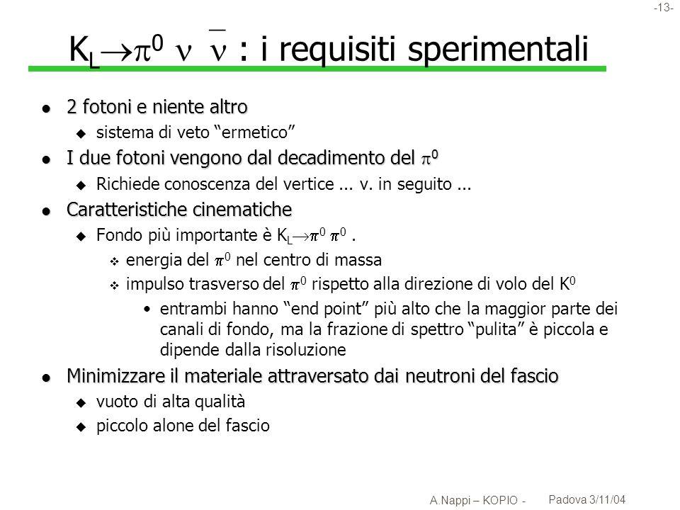 KL0  : i requisiti sperimentali
