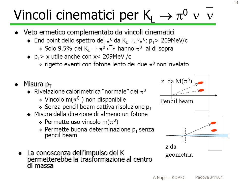 Vincoli cinematici per KL 0 