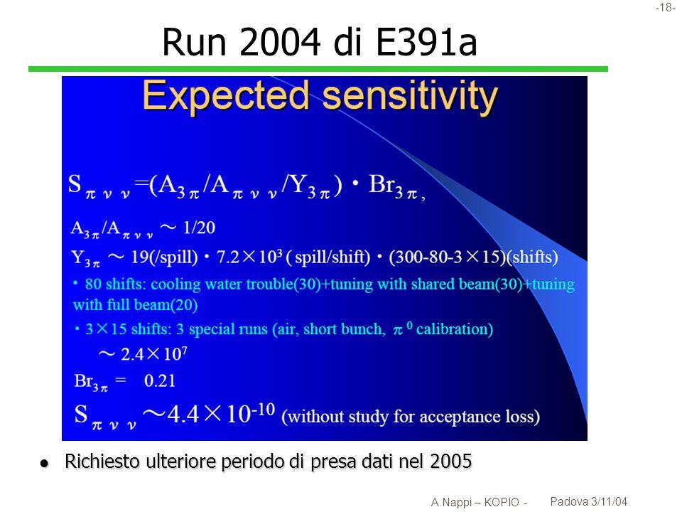 Run 2004 di E391a Richiesto ulteriore periodo di presa dati nel 2005