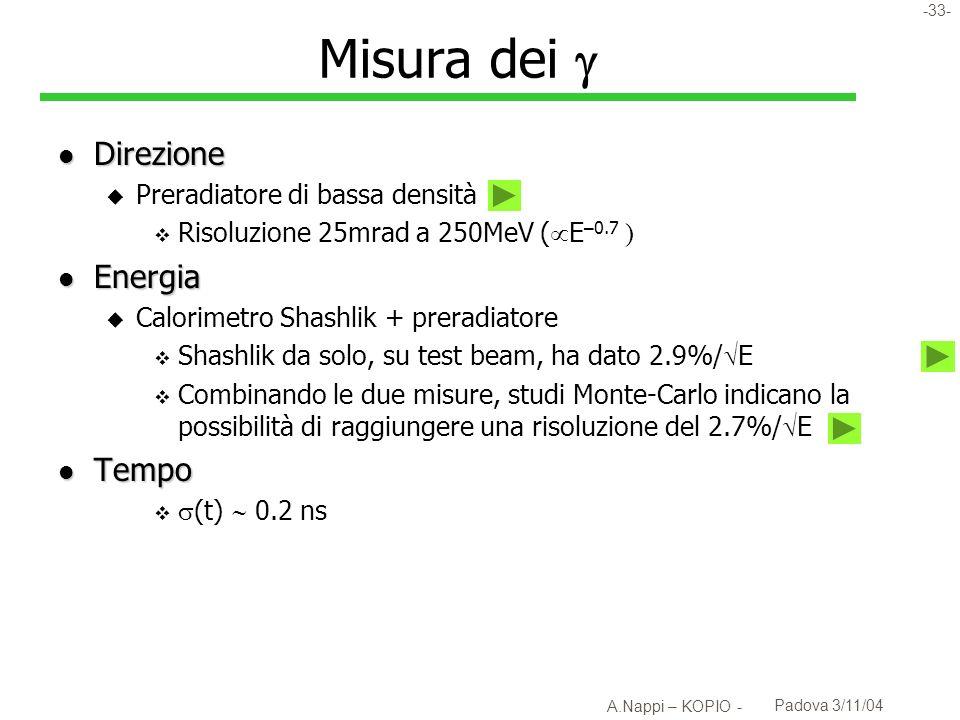 Misura dei g Direzione Energia Tempo Preradiatore di bassa densità