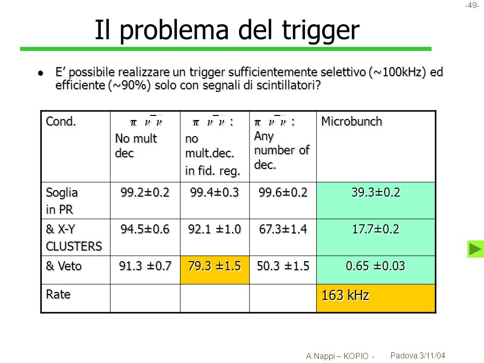 Il problema del trigger