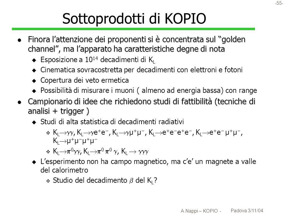 Sottoprodotti di KOPIO