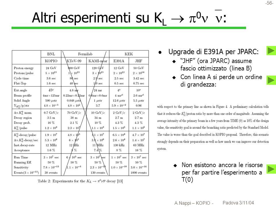 Altri esperimenti su KL  0: