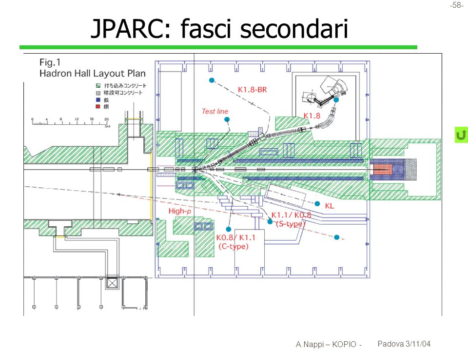 JPARC: fasci secondari
