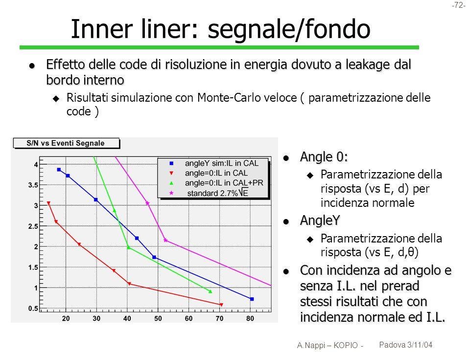 Inner liner: segnale/fondo