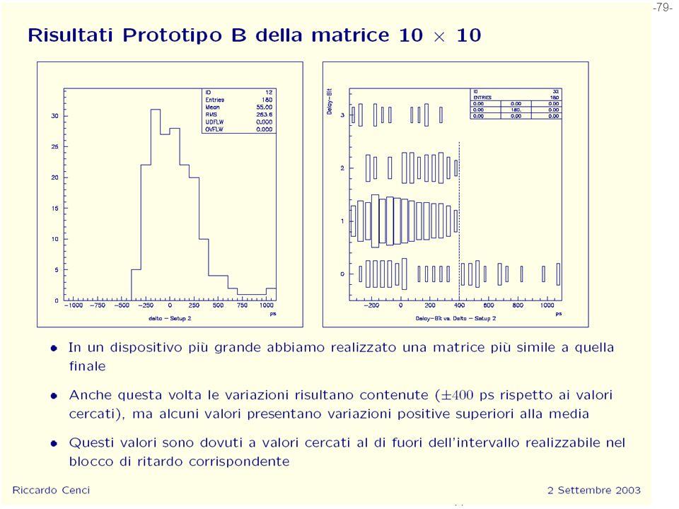 Ris. Prot. B(2) A.Nappi – KOPIO - Padova 3/11/04