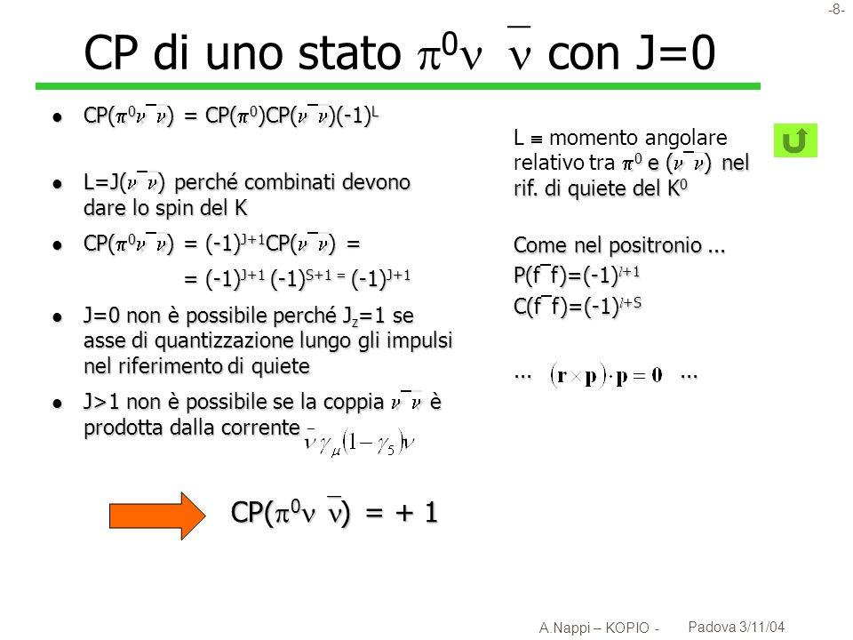 CP di uno stato 0 con J=0