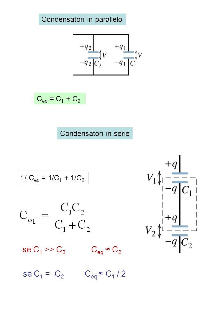 se C1 >> C2 Ceq ≈ C2 se C1 = C2 Ceq ≈ C1 / 2