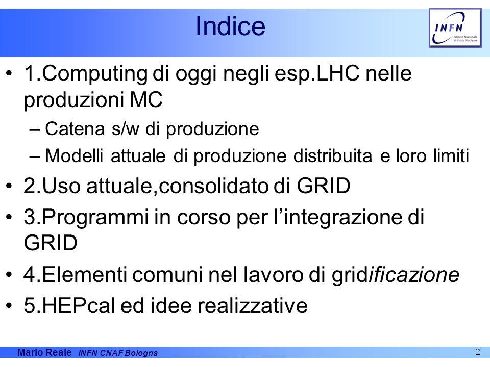 Indice 1.Computing di oggi negli esp.LHC nelle produzioni MC