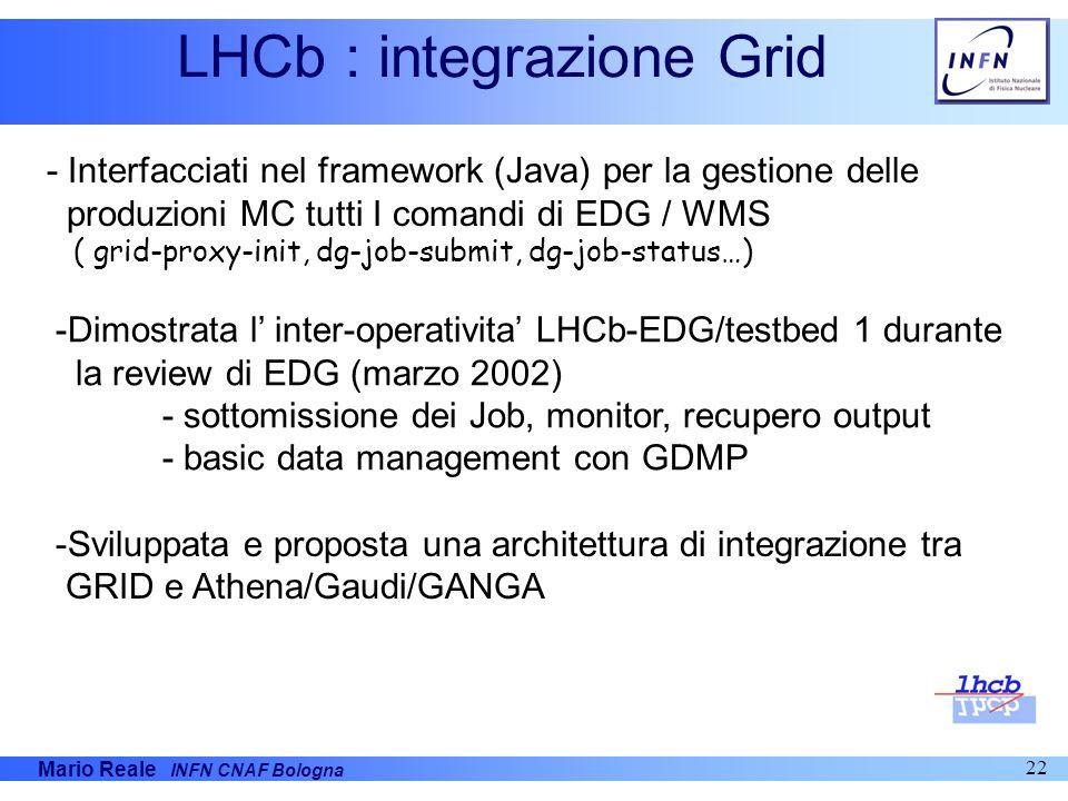 LHCb : integrazione Grid