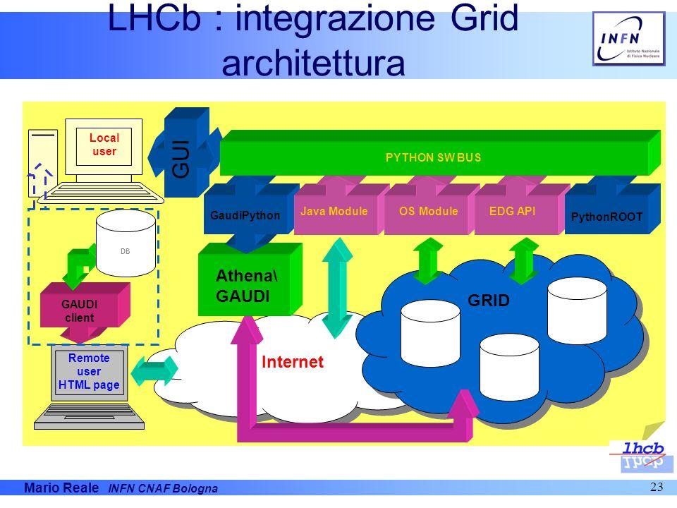LHCb : integrazione Grid architettura