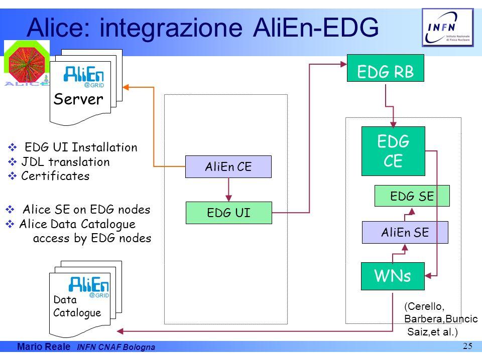 Alice: integrazione AliEn-EDG