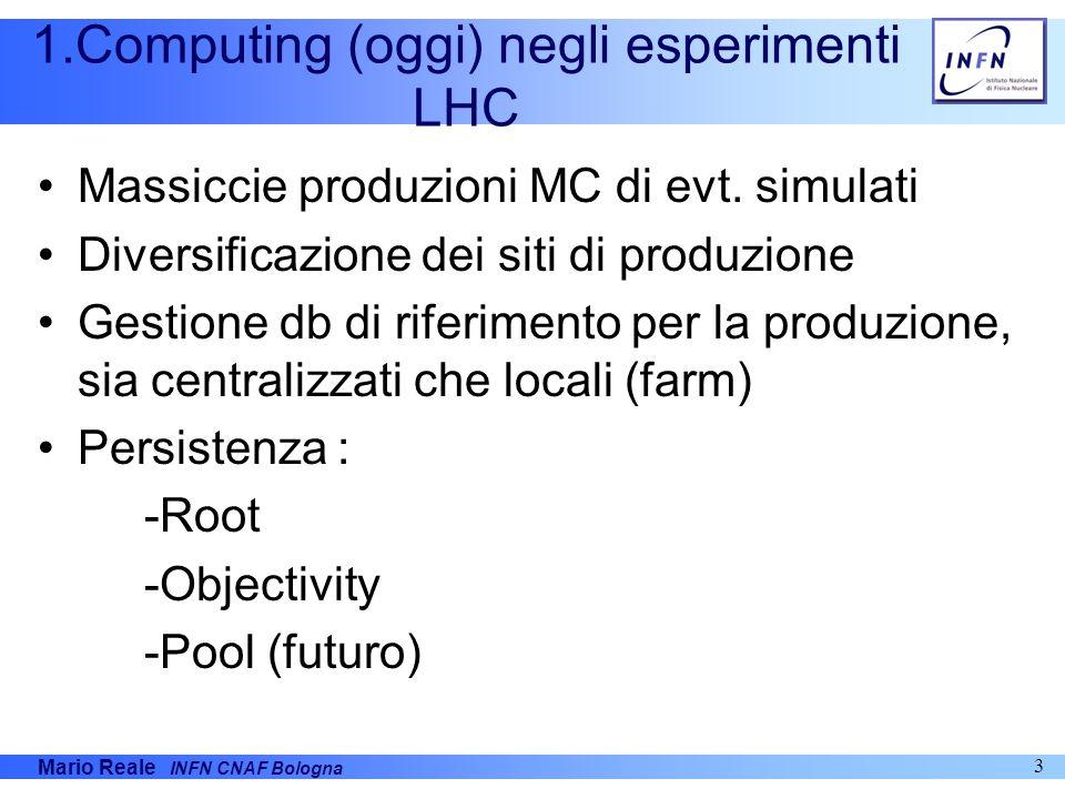 1.Computing (oggi) negli esperimenti LHC
