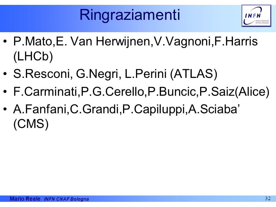 Ringraziamenti P.Mato,E. Van Herwijnen,V.Vagnoni,F.Harris (LHCb)