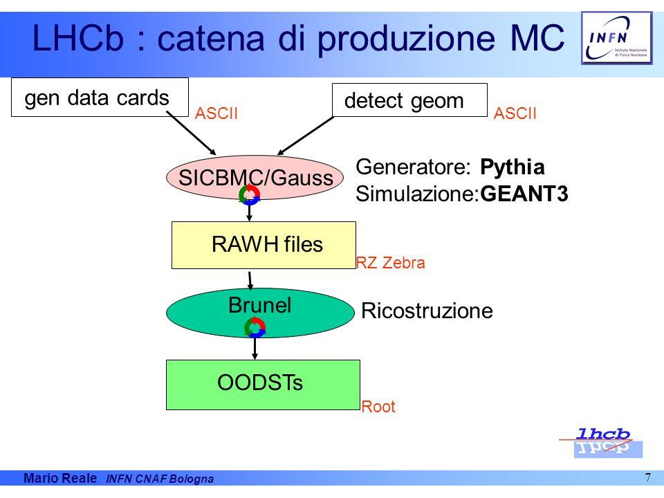 LHCb : catena di produzione MC